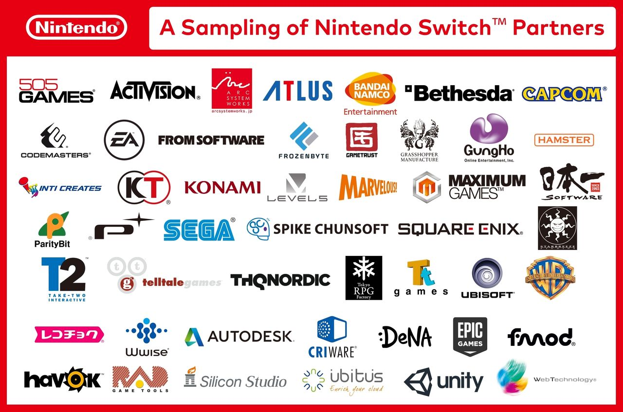 Nintendo Switch publisher partners