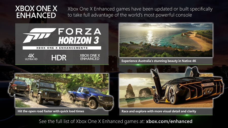 Forza Horizon 3 native 4K update for Xbox One X released