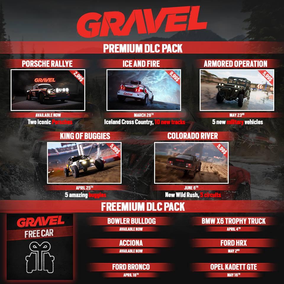 gravel dlc plans free paid