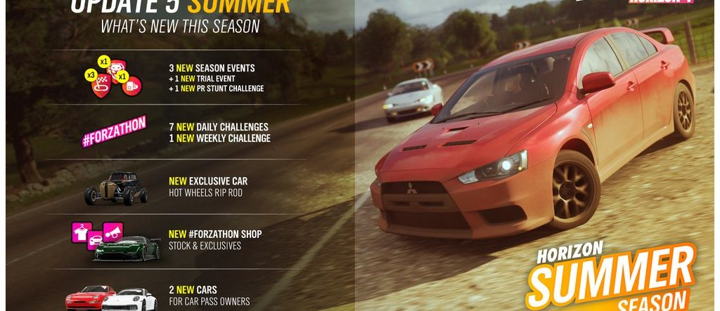 Summer arrives in Forza Horizon 4 with new cars up for grabs