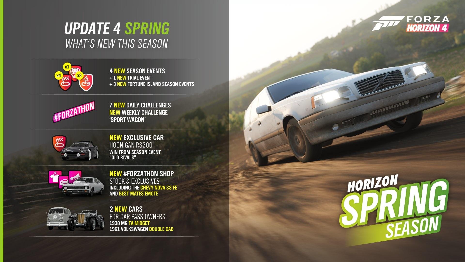 Forza horizon 4 update